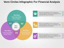 Powerpoint Financial Venn Circles Infographic For Financial Analysis Powerpoint