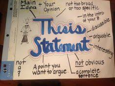 bingo we and it is on pinterest thesis statement anchor chart for argumentative writingnice group table activity have the students make this they discuss the process as they