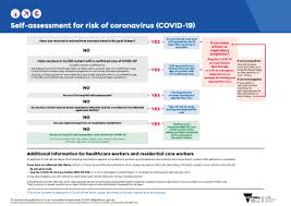 Read on for more details of victoria's restrictions and frequently asked questions below. Coronavirus Covid 19 Brimbank City Council