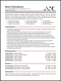 Skill Based Resume Template 1 Examples Functional Skill Based Resume