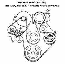 serpentine belt routing diagram for discovery series  out active cornering