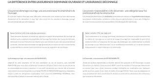 Assurance Decennale Sinistre Garantie Assurance Decennale