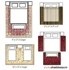 fashionable rug size guide horse australia medium of bedroom placement side bed rugs best area for