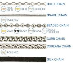 Necklace Chain Types In 2019 Necklace Size Charts