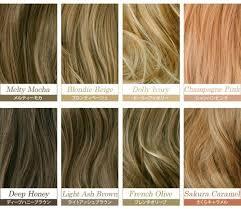 Hair Color Chart In 2019 Brown Hair Shades Brown Hair