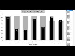 Target Vs Actual Sales Dynamic Chart Pk An Excel Expert