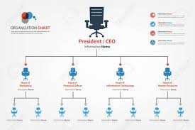 Modern Org Chart Modern And Smart Organization Chart In Which Apply Chair Icon