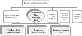 Dominion Energy Organizational Chart 424b3