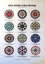 37 best Barn Quilts and Hex Signs images on Pinterest   Book quilt ... & dutch hex sign meanings - Google Search · Pennsylvania DutchBarn QuiltsBarn  ... Adamdwight.com