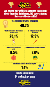 Sports Poll Infographic2