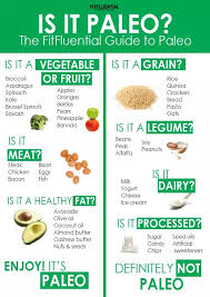 What Is Good Diet For Fatty Liver Patients Quora