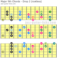 Movable Guitar Chords Chart Major 9th Chords Guitar Diagrams And Drop 2 Voicings