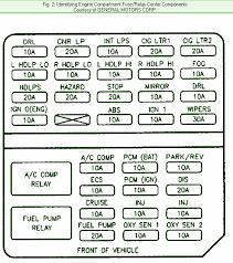 pcmcar wiring diagram 1997 cadillac sts emgine compartment ii fuse box diagram