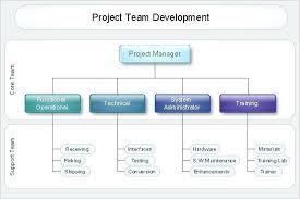 Organization Chart Download Project Organizational Chart Template Organization Download Free