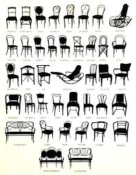 kinds of furniture styles. Different Types Of Furniture How Styles Kinds