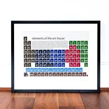 periodic table art prints