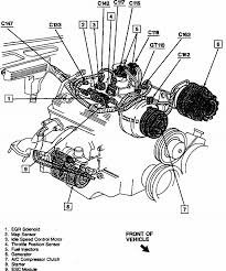 tbi distributor wiring diagrams on tbi images free download Chevy 350 Wiring Diagram To Distributor tbi distributor wiring diagrams 14 tbi parts diagram chevy truck wiring schematics Chevy 350 Firing Order Diagram