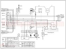 roketa 110 atv wiring diagram roketa wiring diagrams cars chine quad wiring diagram nilza net