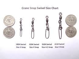 Crane Swivel Size Chart Www Bedowntowndaytona Com