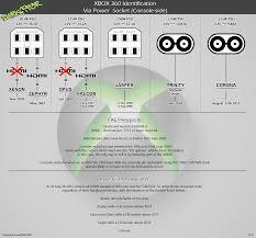 xbox 360 power supply wiring diagram kwikpik me xbox 360 power supply car amplifier at Xbox 360 Power Supply Wiring Diagram