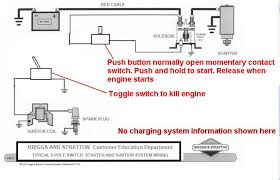mower ignition switch wiring diagram wiring diagram and hernes kubota wire diagram automotive wiring diagrams