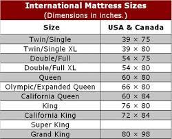 Bed Linen, Bed Sheet Sizes Chart Fitted Sheet Sizes Single Single ... & Photo 5 of 7 Bed Linen, Bed Sheet Sizes Chart Fitted Sheet Sizes Single  Single Xl California Queen Super Adamdwight.com