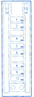 ford explorer 1991 fuse box block circuit breaker diagram carfusebox 1991 Ford Explorer Fuse Box Diagram ford explorer 1991 fuse box block circuit breaker diagram 1991 ford ranger fuse box diagram