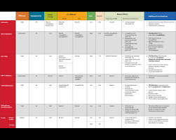 Ada Medication Chart American Diabetes Association Releases 2018 Standards Of
