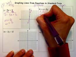 graphing lines from equations not in slope intercept form mov
