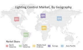 lighting control market