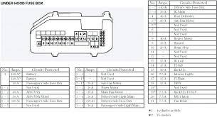 2010 suzuki sx4 fuse box location wiring diagrams for subwoofers to full size of wiring diagram automotive pdf diagrams symbols dodge caliber interior fuse box location car