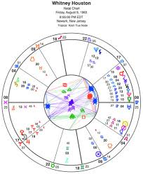 Femme Fatale Whitney Houston Astrology And Horoscopes By