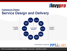 Engine Service Design Service Design And Delivery Powerpoint Flevypro Document