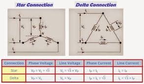 three phase star delta wiring diagram three image 3 phase motor wiring diagram star delta wiring diagram on three phase star delta wiring diagram