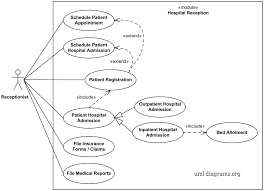 uml use case diagram example for hospital management hospital management use cases example for reception