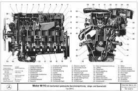 mercedes benz w 123 typ 280 e motor m 110 schematics mercedes mercedes benz w 123 typ 280 e motor m 110 schematics