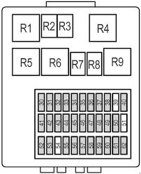 ford focus (1998 2007) – fuse box 1998 Saturn Sl1 Fuse Box Diagram ABS Fuse On a 02 SL2 Saturn