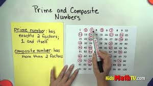 Prime And Composite Numbers 100 Chart Math Video On Prime Composite Numbers 1 To 100 What Are They
