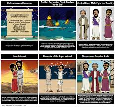 elements of shakespeare r ces storyboard by kristy littlehale elements of shakespeare r ces