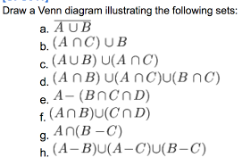 Drawing A Venn Diagram Solved Draw A Venn Diagram Illustrating The Following Set