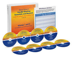 Steve Nison Candlestick Charts Steve Nisons New Dvd Training Programs