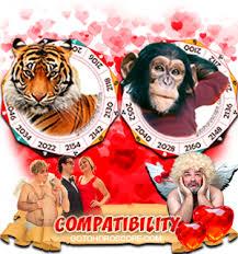 Tiger Chinese Zodiac Compatibility Horoscope Tiger Monkey
