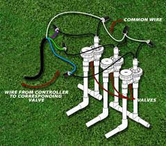 diy sprinkler system installation step by step guide wiring sprinkler system valves