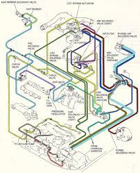 2 5 de vacuum diagram pic probetalk com forums i have the millenia s one