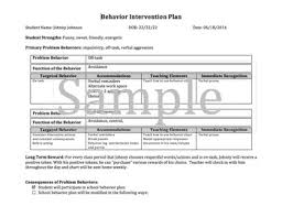 behavior modification plan template co behavior modification plan template