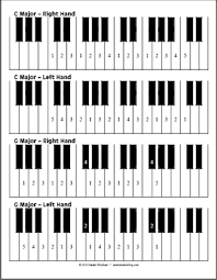 Piano Scale Finger Chart Two Octave Pin On I Music