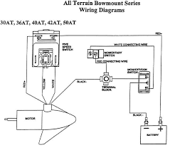 minn kota edge 55 wiring diagram wiring wiring diagram gallery 2 bank battery charger wiring diagram at 24 Volt Trolling Motor Wiring With Charger