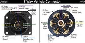 hopkins wiring harness diagram wiring diagram schematics hopkins trailer wiring diagram nodasystech com
