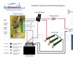 diy solar panel wiring diagram with off grid solar png wiring Solar Battery Bank Wiring Diagram diy solar panel wiring diagram with fhkny01ig6vz0yx jpg solar power battery bank wiring diagram