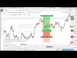 Free Forex Charting Software For Mac Best Forex Chart Why Is This Software Needed